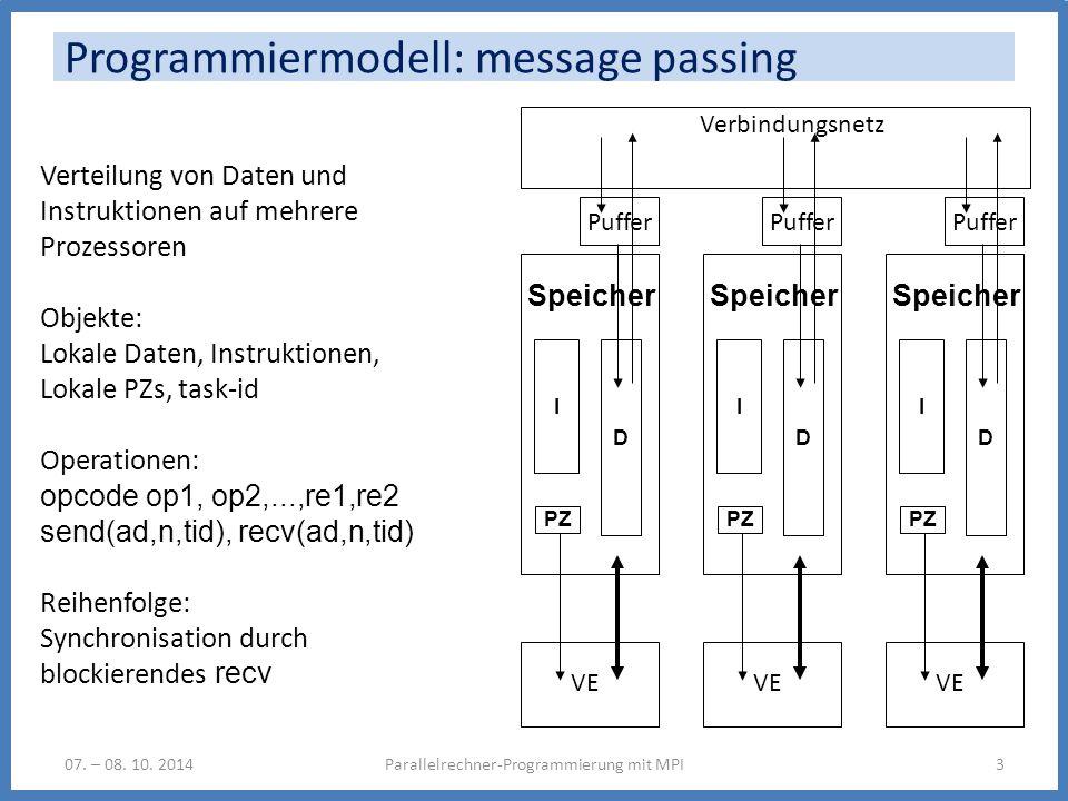 Programmiermodell: message passing 07. – 08. 10. 2014Parallelrechner-Programmierung mit MPI3 Verteilung von Daten und Instruktionen auf mehrere Prozes