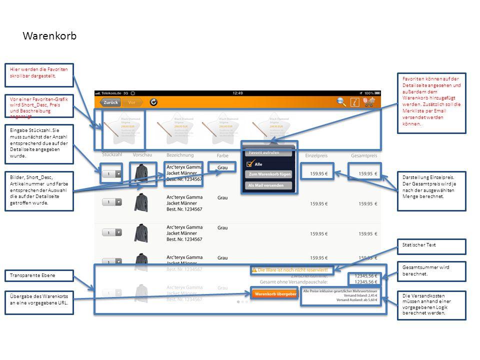 Warenkorb Hier werden die Favoriten skrollbar dargestellt. Vor einer Favoriten-Grafik wird Short_Desc, Preis und Beschreibung angezeigt. Eingabe Stück