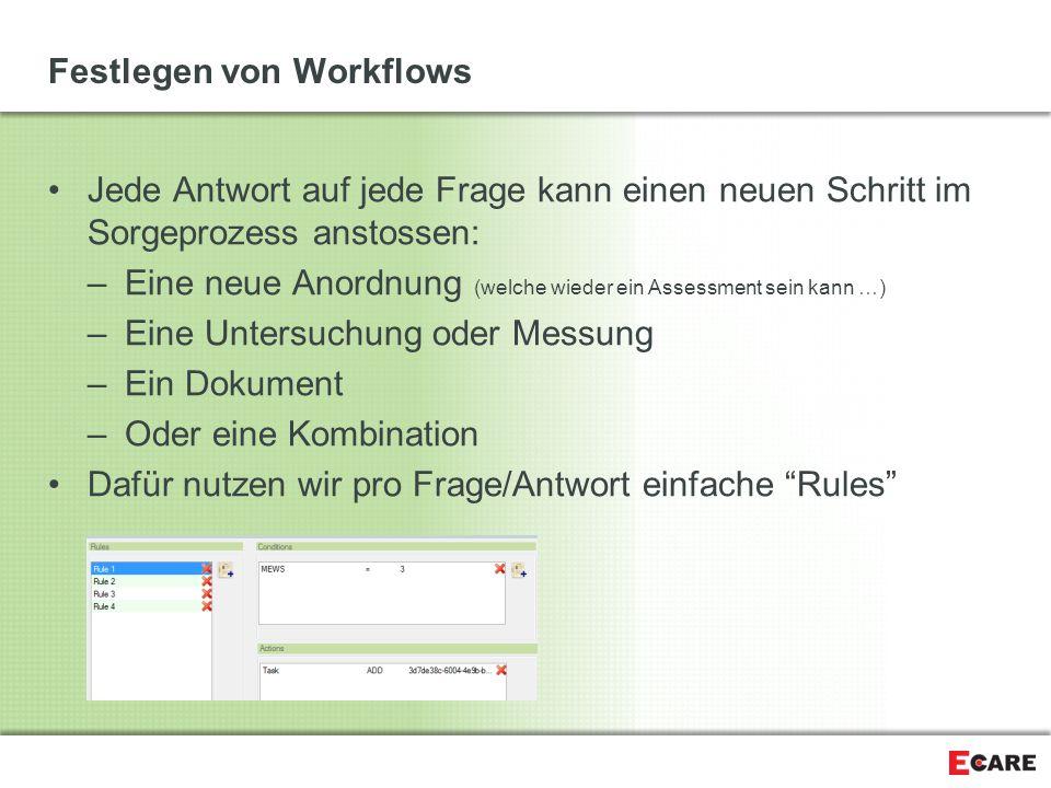 Festlegen von Workflows Jede Antwort auf jede Frage kann einen neuen Schritt im Sorgeprozess anstossen: –Eine neue Anordnung (welche wieder ein Assess