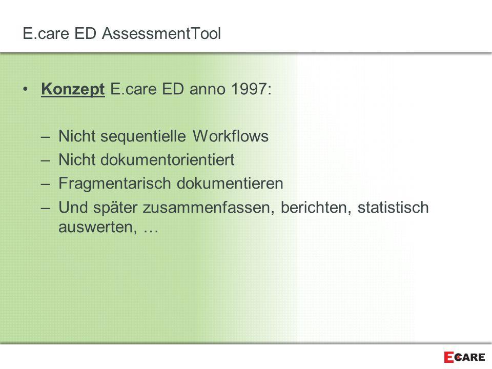 E.care ED AssessmentTool Konzept E.care ED anno 1997: –Nicht sequentielle Workflows –Nicht dokumentorientiert –Fragmentarisch dokumentieren –Und späte