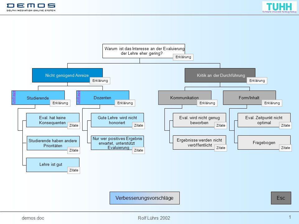demos.doc Rolf Lührs 2002 82 U1: Ihre Meinung zur Lehre an der TUHH (Eröffnungsumfrage) Wie finden Sie im Allgemeinen die Lehre an der TUHH.