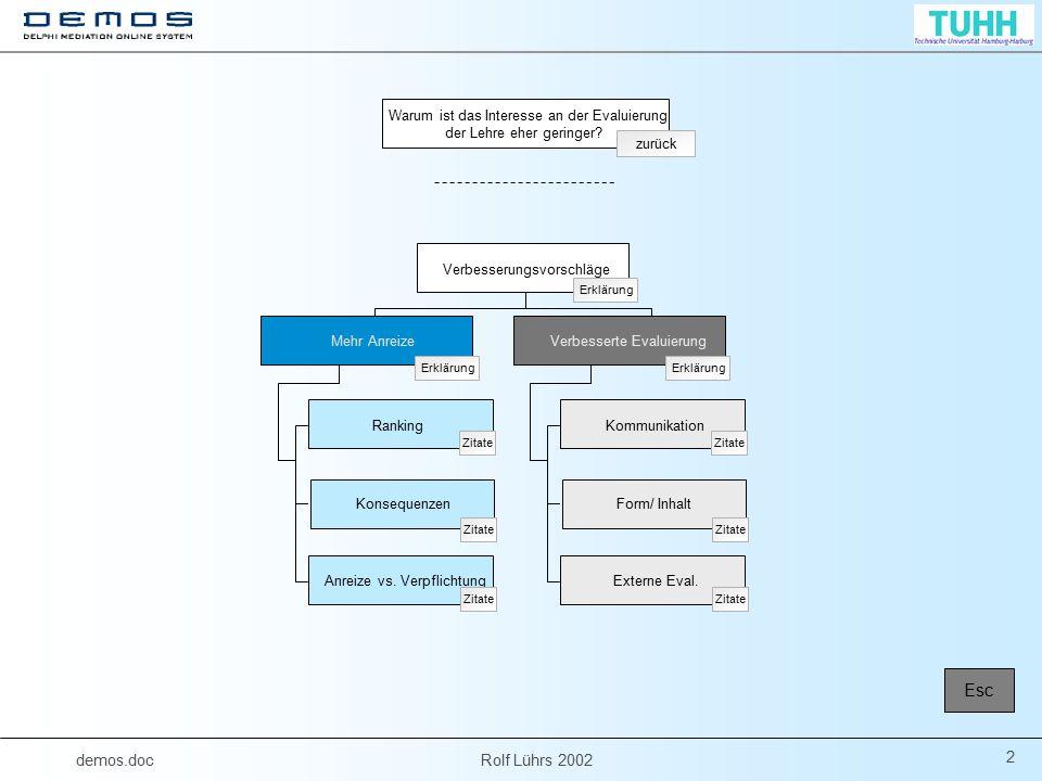 demos.doc Rolf Lührs 2002 2 Mehr AnreizeVerbesserte Evaluierung Verbesserungsvorschläge Ranking Konsequenzen Anreize vs. Verpflichtung Zitate Kommunik