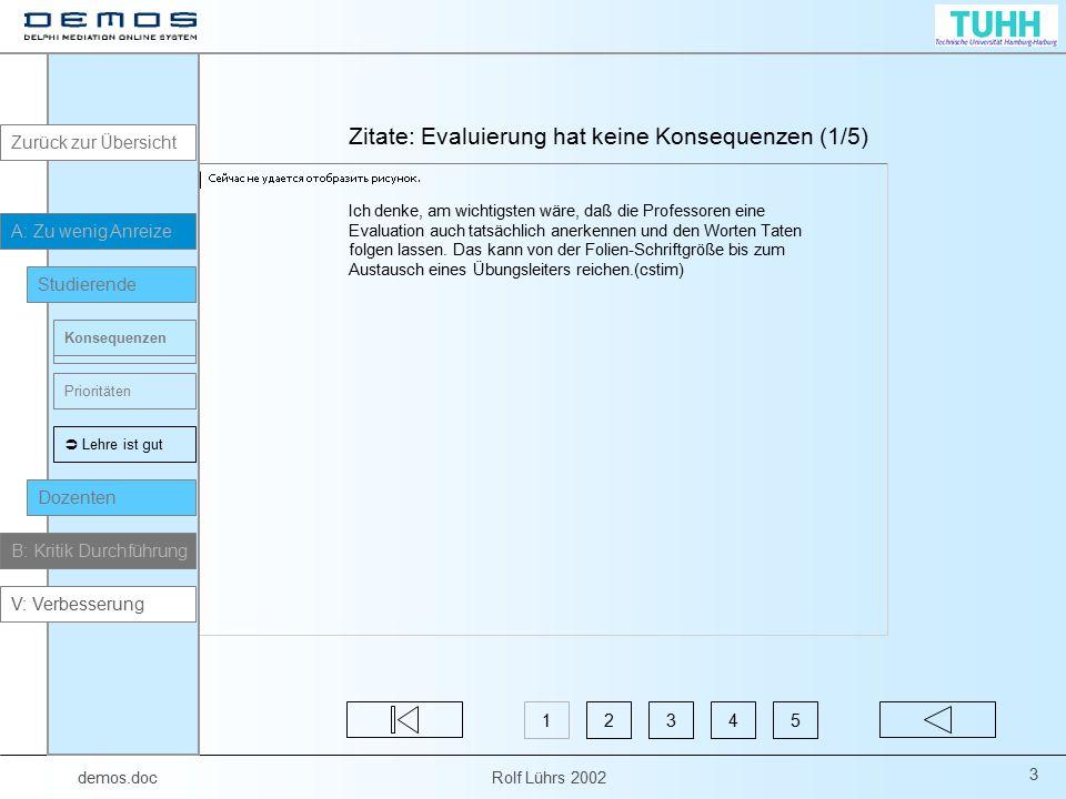 demos.doc Rolf Lührs 2002 84 U2.: Relevanz von LehrEvaluierung unter Professoren (Telefonbefragung) Frage 2a/3 Sollten Evaluierungsergebnisse Konsequenzen haben.