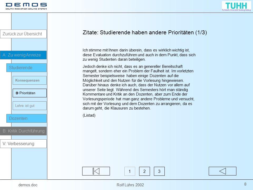 demos.doc Rolf Lührs 2002 39 Zitate : Ranking (1/5) Zustimmung.