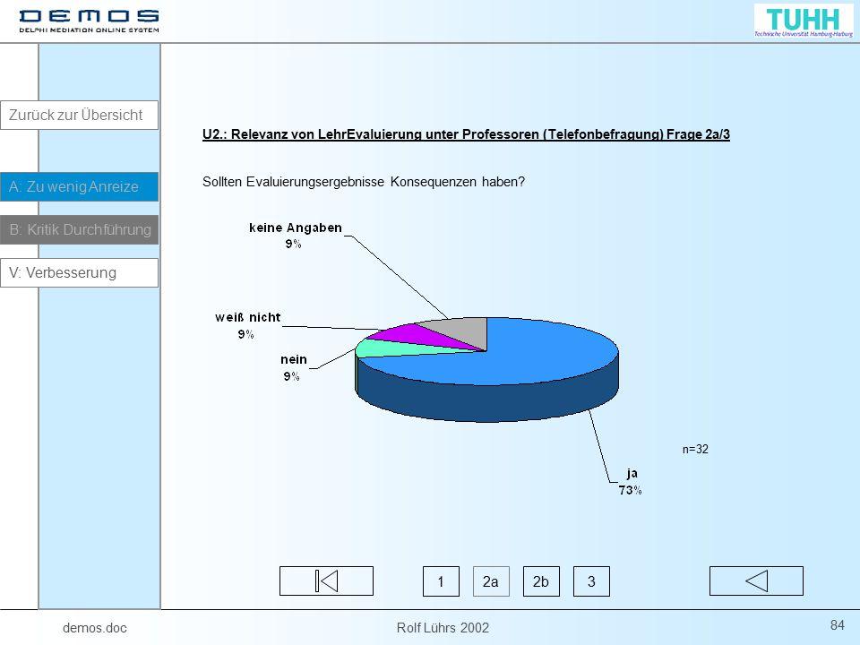 demos.doc Rolf Lührs 2002 84 U2.: Relevanz von LehrEvaluierung unter Professoren (Telefonbefragung) Frage 2a/3 Sollten Evaluierungsergebnisse Konseque