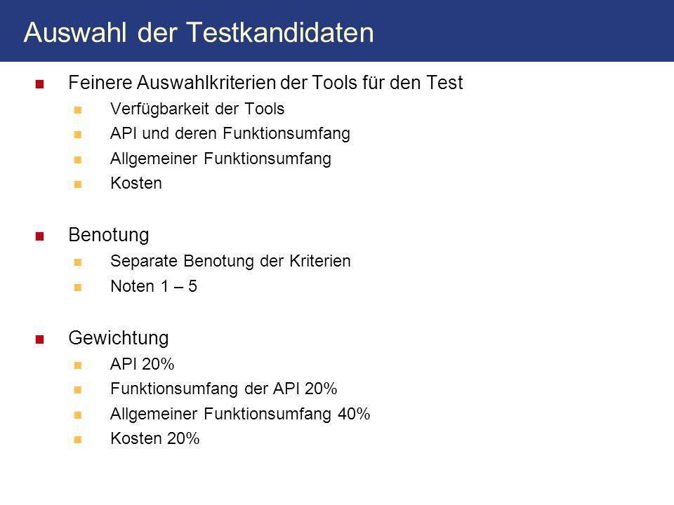 Auswahl der Testkandidaten Feinere Auswahlkriterien der Tools für den Test Verfügbarkeit der Tools API und deren Funktionsumfang Allgemeiner Funktionsumfang Kosten Benotung Separate Benotung der Kriterien Noten 1 – 5 Gewichtung API 20% Funktionsumfang der API 20% Allgemeiner Funktionsumfang 40% Kosten 20%