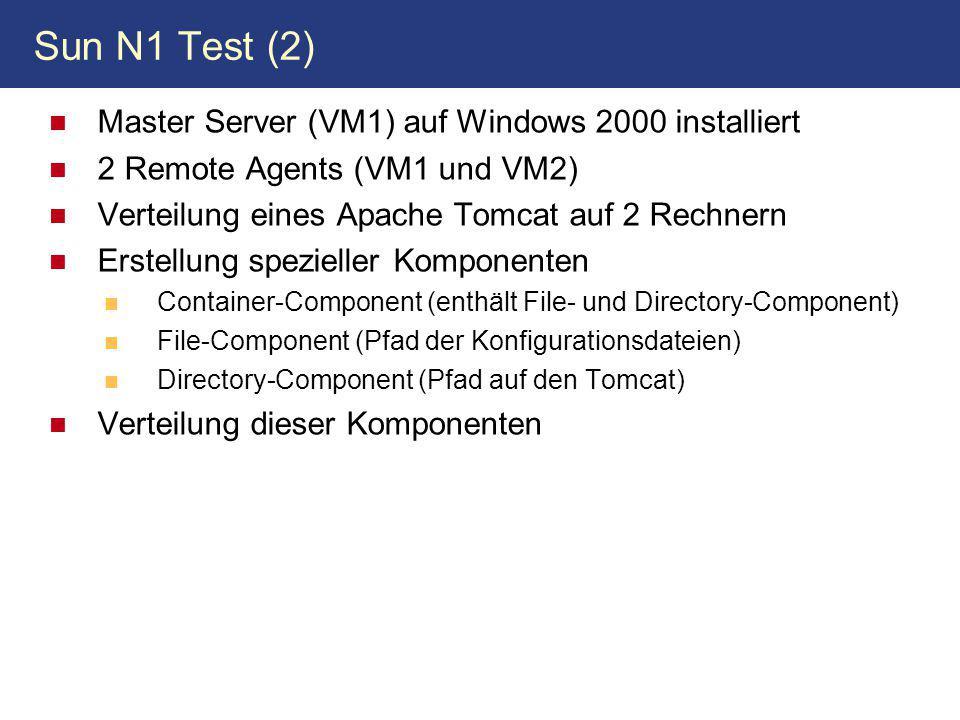 Sun N1 Test (2) Master Server (VM1) auf Windows 2000 installiert 2 Remote Agents (VM1 und VM2) Verteilung eines Apache Tomcat auf 2 Rechnern Erstellung spezieller Komponenten Container-Component (enthält File- und Directory-Component) File-Component (Pfad der Konfigurationsdateien) Directory-Component (Pfad auf den Tomcat) Verteilung dieser Komponenten