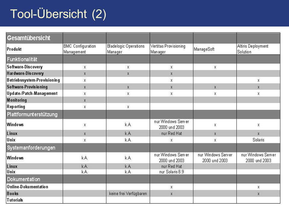 Tool-Übersicht (2)