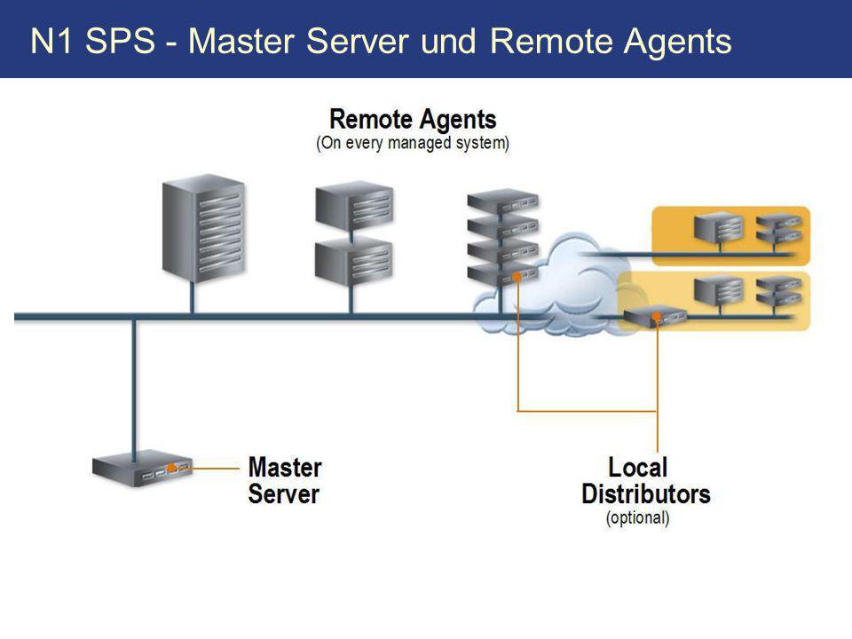 N1 SPS - Master Server und Remote Agents