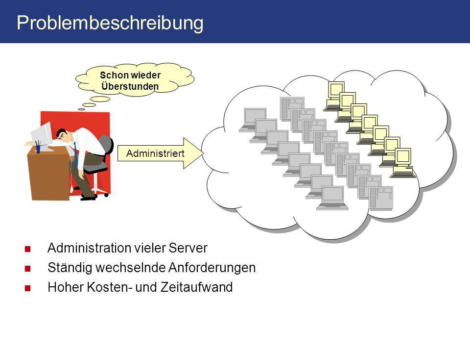 Administriert Schon wieder Überstunden Problembeschreibung Administration vieler Server Ständig wechselnde Anforderungen Hoher Kosten- und Zeitaufwand