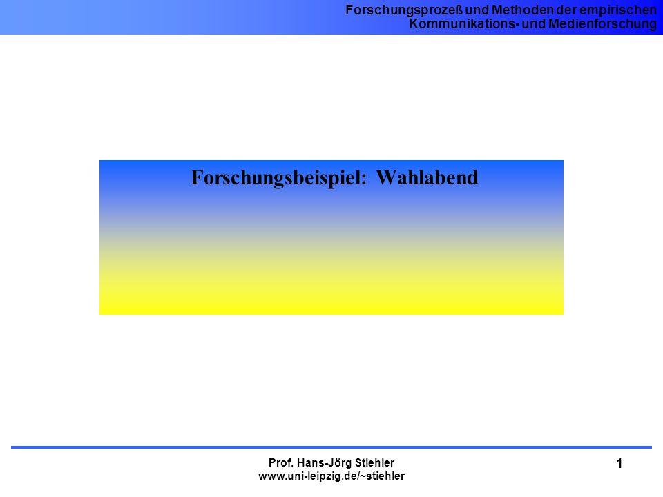 Forschungsprozeß und Methoden der empirischen Kommunikations- und Medienforschung Prof. Hans-Jörg Stiehler www.uni-leipzig.de/~stiehler 1 Forschungsbe