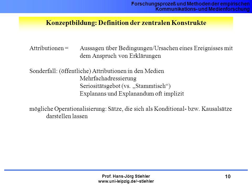 Forschungsprozeß und Methoden der empirischen Kommunikations- und Medienforschung Prof. Hans-Jörg Stiehler www.uni-leipzig.de/~stiehler 10 Attribution