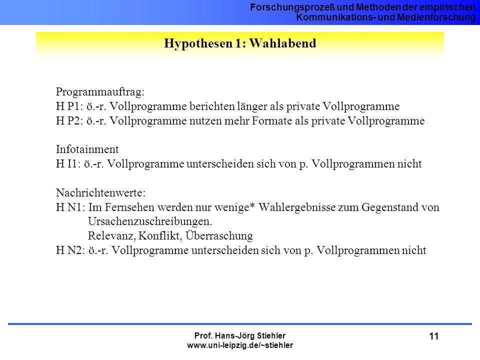 Forschungsprozeß und Methoden der empirischen Kommunikations- und Medienforschung Prof. Hans-Jörg Stiehler www.uni-leipzig.de/~stiehler 11 Programmauf
