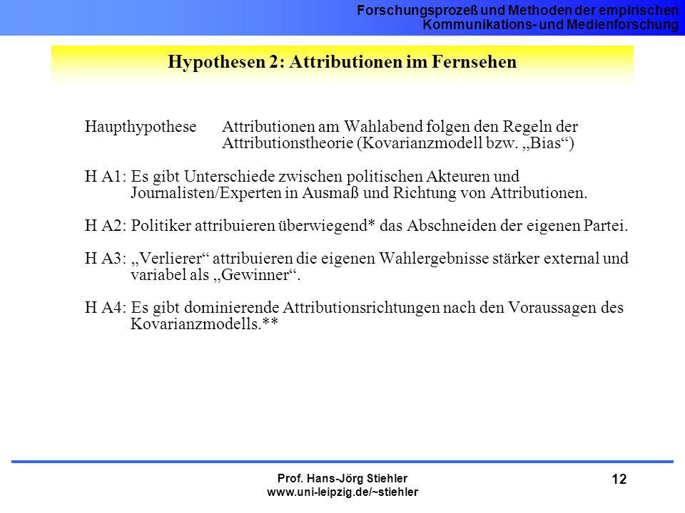 Forschungsprozeß und Methoden der empirischen Kommunikations- und Medienforschung Prof. Hans-Jörg Stiehler www.uni-leipzig.de/~stiehler 12 Haupthypoth