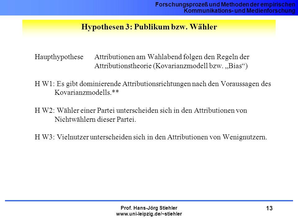 Forschungsprozeß und Methoden der empirischen Kommunikations- und Medienforschung Prof. Hans-Jörg Stiehler www.uni-leipzig.de/~stiehler 13 Haupthypoth