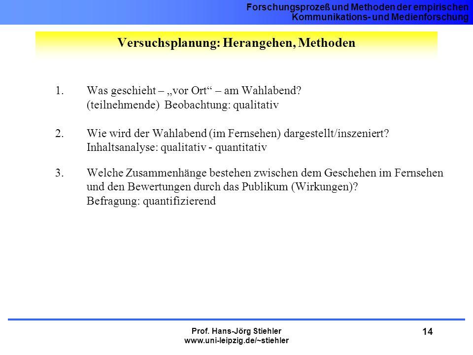 Forschungsprozeß und Methoden der empirischen Kommunikations- und Medienforschung Prof. Hans-Jörg Stiehler www.uni-leipzig.de/~stiehler 14 1.Was gesch