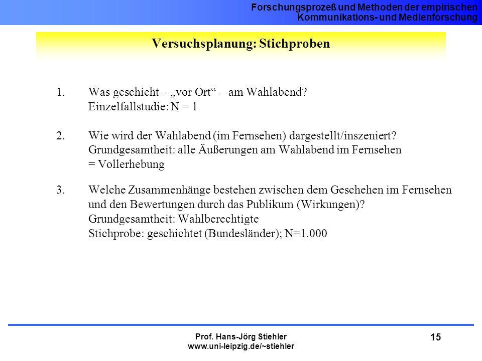 Forschungsprozeß und Methoden der empirischen Kommunikations- und Medienforschung Prof. Hans-Jörg Stiehler www.uni-leipzig.de/~stiehler 15 1.Was gesch
