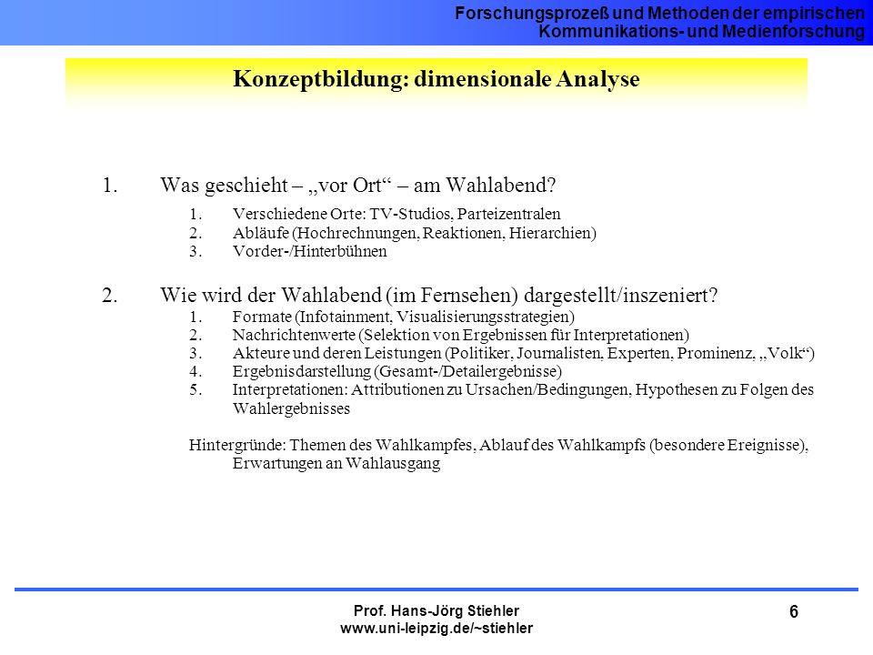 Forschungsprozeß und Methoden der empirischen Kommunikations- und Medienforschung Prof. Hans-Jörg Stiehler www.uni-leipzig.de/~stiehler 6 1. Was gesch