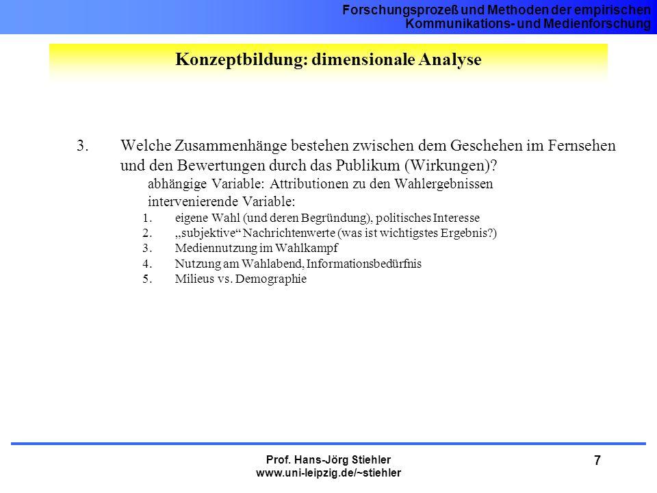 Forschungsprozeß und Methoden der empirischen Kommunikations- und Medienforschung Prof. Hans-Jörg Stiehler www.uni-leipzig.de/~stiehler 7 3.Welche Zus