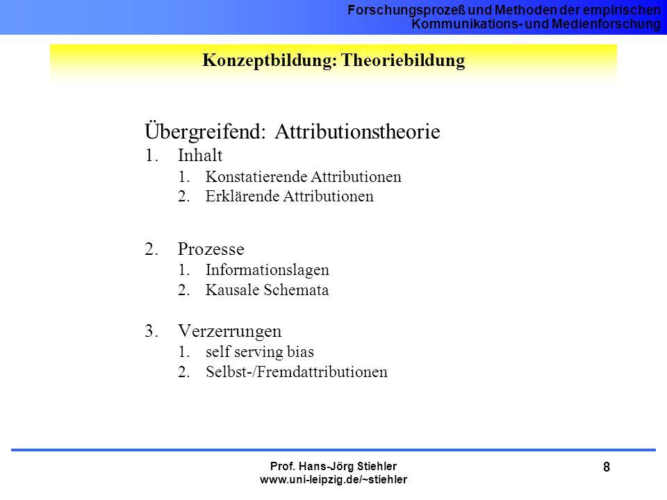 Forschungsprozeß und Methoden der empirischen Kommunikations- und Medienforschung Prof. Hans-Jörg Stiehler www.uni-leipzig.de/~stiehler 8 Übergreifend