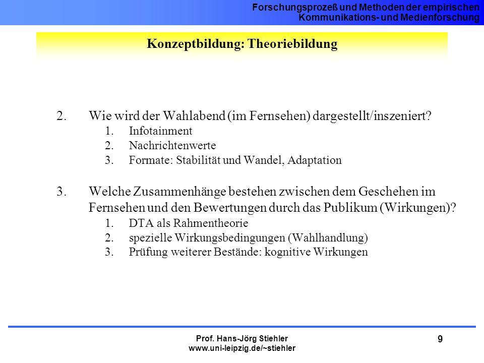 Forschungsprozeß und Methoden der empirischen Kommunikations- und Medienforschung Prof. Hans-Jörg Stiehler www.uni-leipzig.de/~stiehler 9 2.Wie wird d