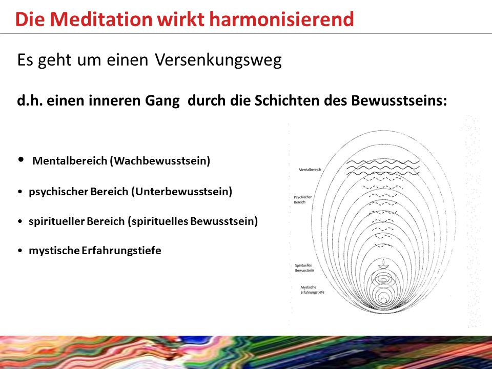 Die Meditation wirkt harmonisierend Es geht um einen Versenkungsweg d.h. einen inneren Gang durch die Schichten des Bewusstseins: Mentalbereich (Wachb