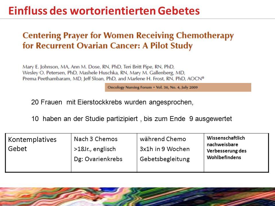 Einfluss des wortorientierten Gebetes Kontemplatives Gebet Nach 3 Chemos >18Jr., englisch Dg: Ovarienkrebs während Chemo 3x1h in 9 Wochen Gebetsbegleitung Wissenschaftlich nachweisbare Verbesserung des Wohlbefindens 20 Frauen mit Eierstockkrebs wurden angesprochen, 10 haben an der Studie partizipiert, bis zum Ende 9 ausgewertet
