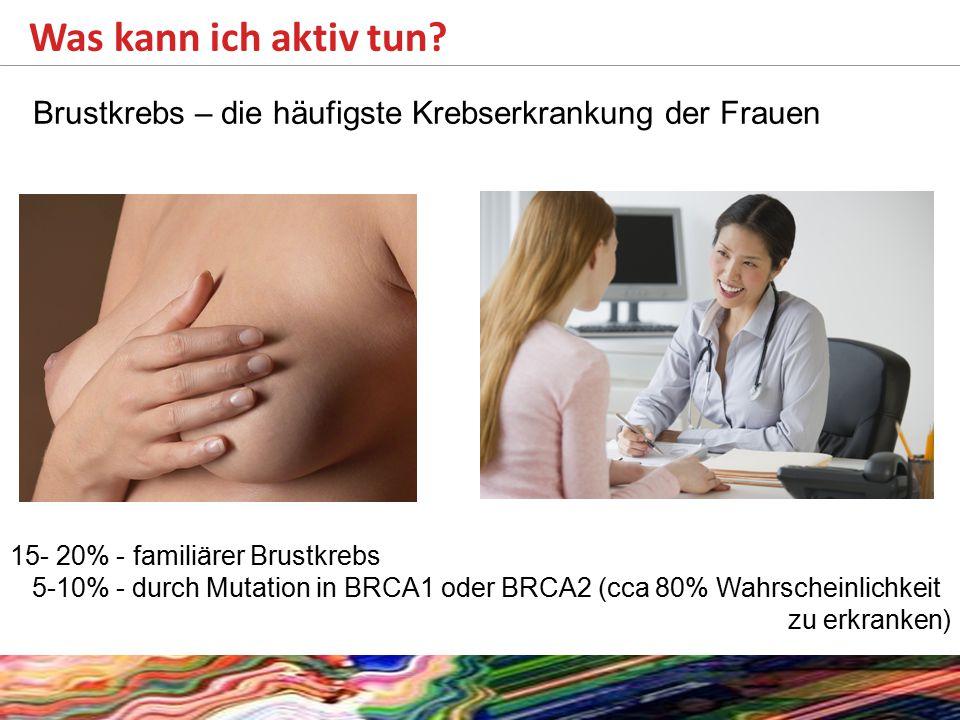 Was kann ich aktiv tun? Brustkrebs – die häufigste Krebserkrankung der Frauen 15- 20% - familiärer Brustkrebs 5-10% - durch Mutation in BRCA1 oder BRC