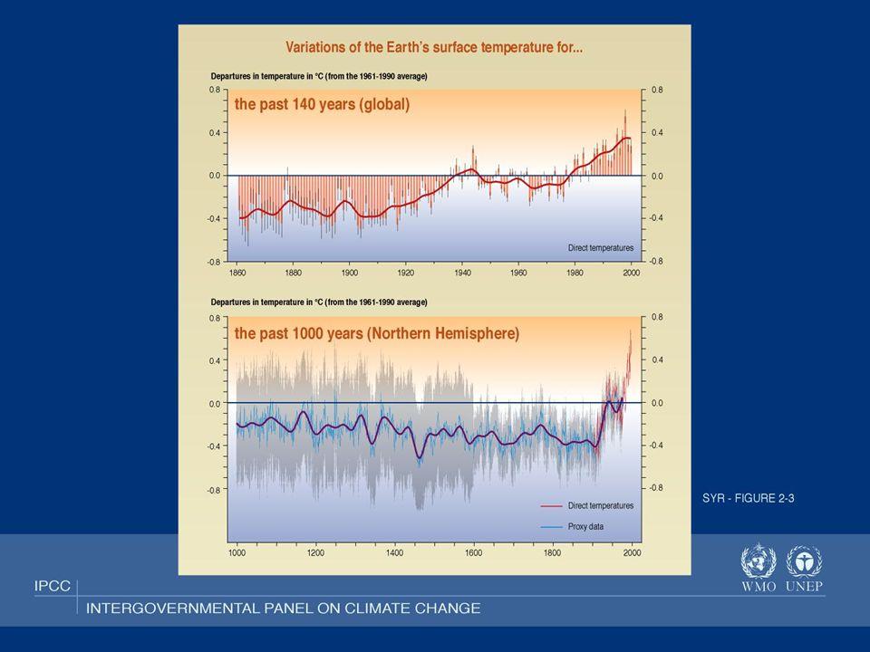 Gemessene und berechnete Temperaturen