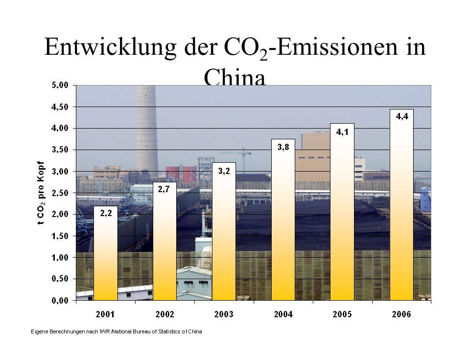 Entwicklung der CO 2 -Emissionen in China