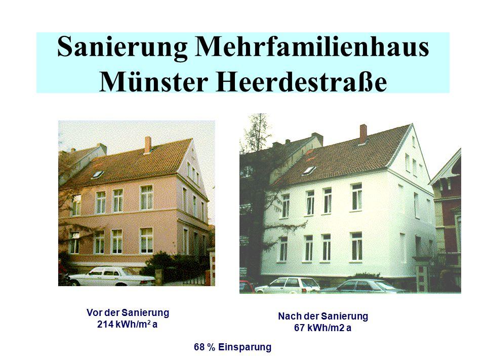 Sanierung Mehrfamilienhaus Münster Heerdestraße Vor der Sanierung 214 kWh/m 2 a Nach der Sanierung 67 kWh/m2 a 68 % Einsparung