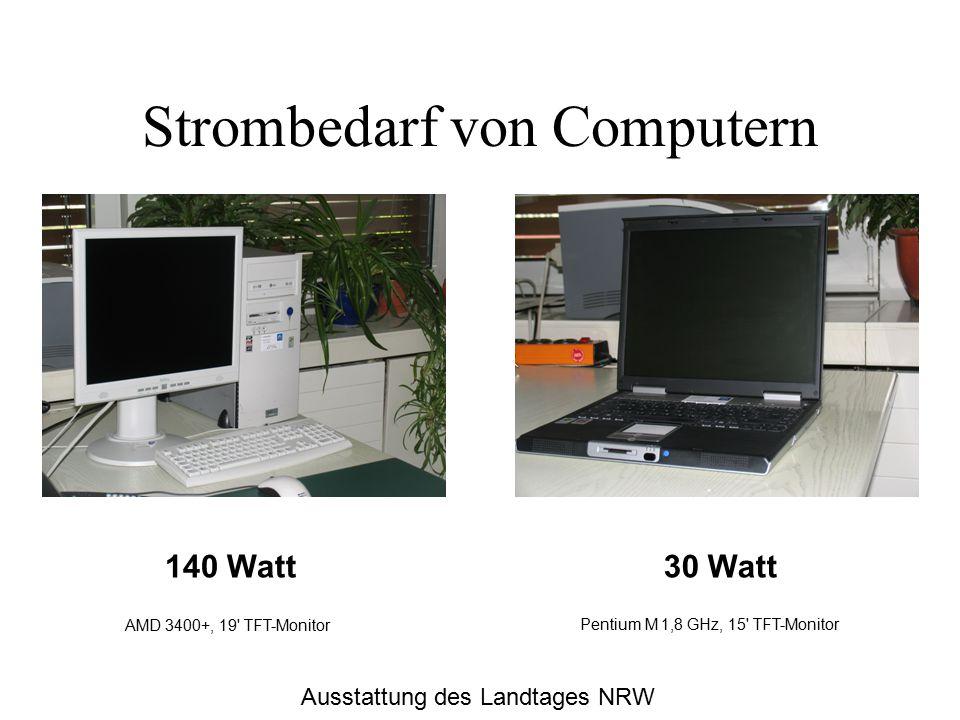 Strombedarf von Computern 140 Watt30 Watt Ausstattung des Landtages NRW AMD 3400+, 19' TFT-Monitor Pentium M 1,8 GHz, 15' TFT-Monitor