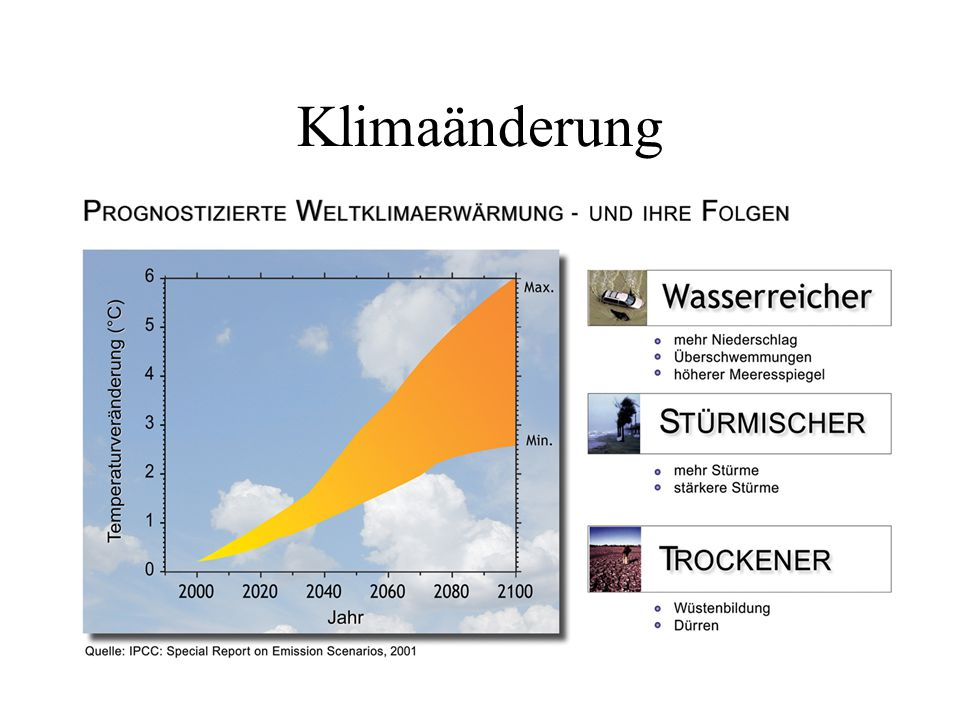 Klimaänderung