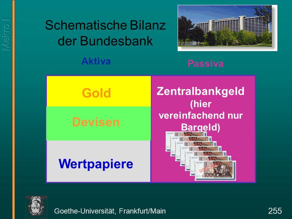 Goethe-Universität, Frankfurt/Main 255 Schematische Bilanz der Bundesbank Aktiva Passiva Zentralbankgeld (hier vereinfachend nur Bargeld) Gold Devisen