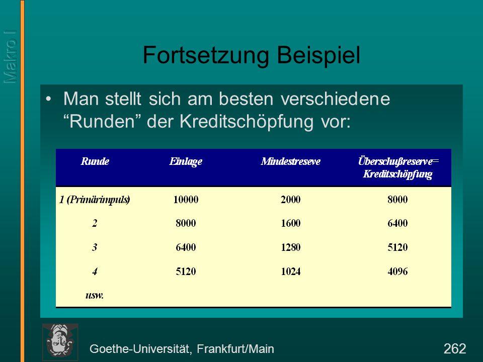 """Goethe-Universität, Frankfurt/Main 262 Fortsetzung Beispiel Man stellt sich am besten verschiedene """"Runden"""" der Kreditschöpfung vor:"""