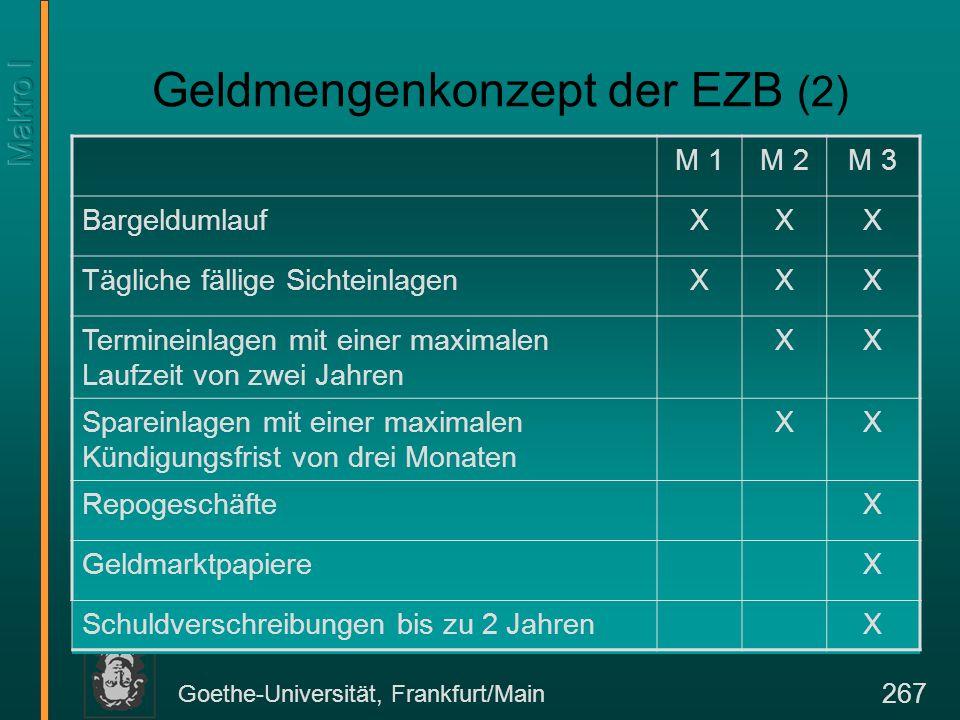 Goethe-Universität, Frankfurt/Main 267 Geldmengenkonzept der EZB (2) M 1M 2M 3 BargeldumlaufXXX Tägliche fällige SichteinlagenXXX Termineinlagen mit e