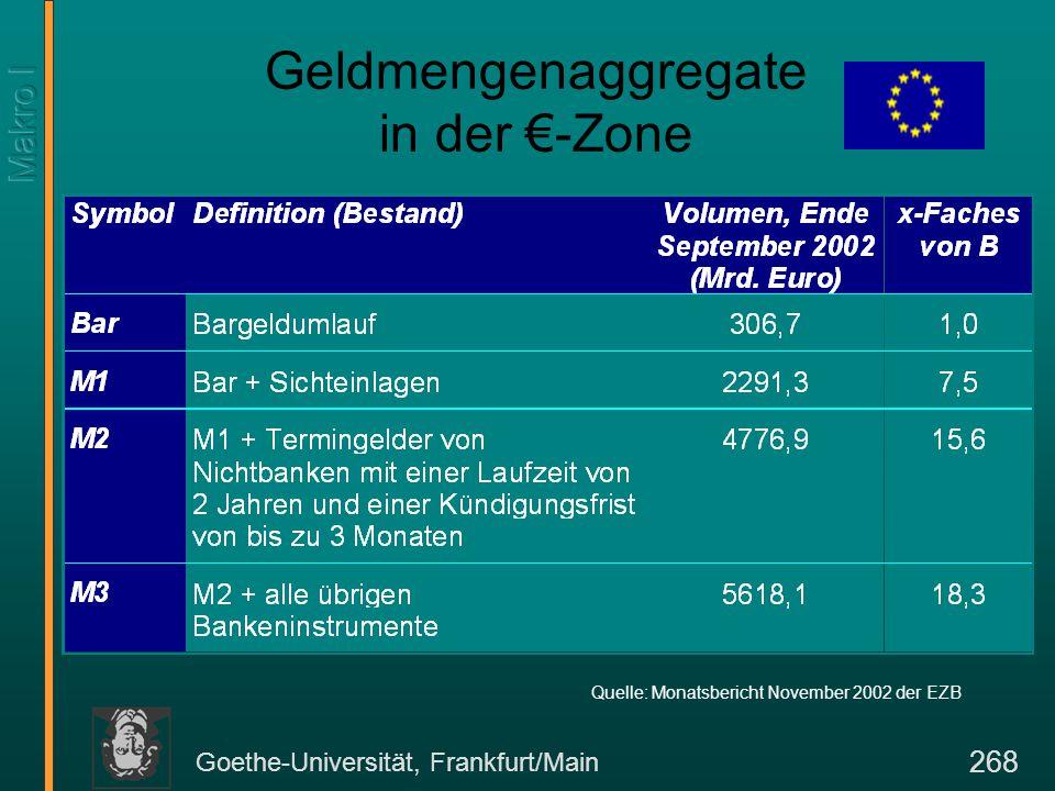 Goethe-Universität, Frankfurt/Main 268 Geldmengenaggregate in der €-Zone Quelle: Monatsbericht November 2002 der EZB