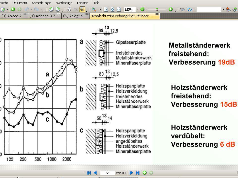 Was Sie über Innendämmungen wissen sollten Von Ralf Plag - www.u-wert.net Bei einer Innendämmung ist Tauwasser praktisch nicht zu vermeiden.