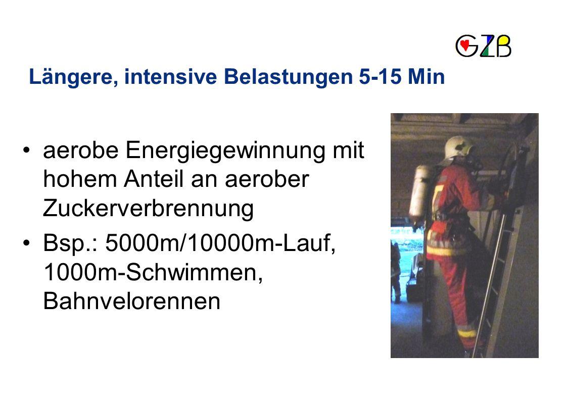 aerobe Energiegewinnung mit hohem Anteil an aerober Zuckerverbrennung Bsp.: 5000m/10000m-Lauf, 1000m-Schwimmen, Bahnvelorennen Längere, intensive Belastungen 5-15 Min