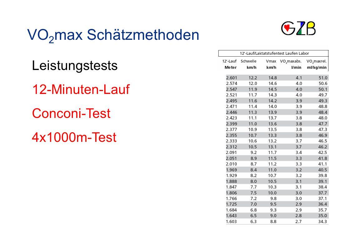 VO 2 max Schätzmethoden Leistungstests 12-Minuten-Lauf Conconi-Test 4x1000m-Test