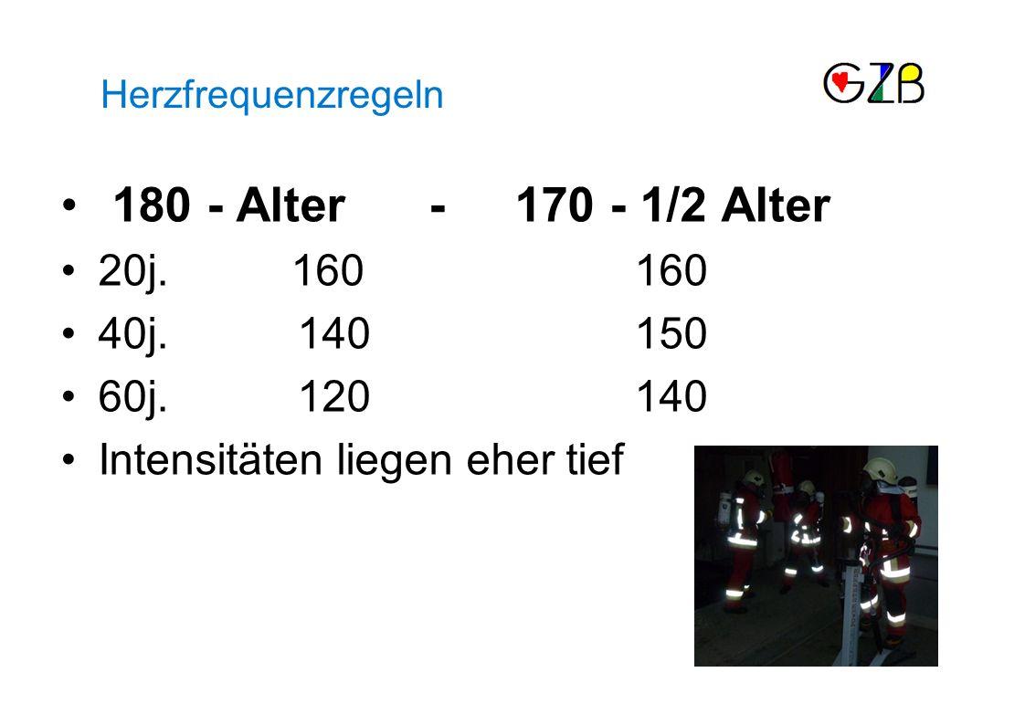 180 - Alter - 170 - 1/2 Alter 20j.160 160 40j. 140 150 60j.
