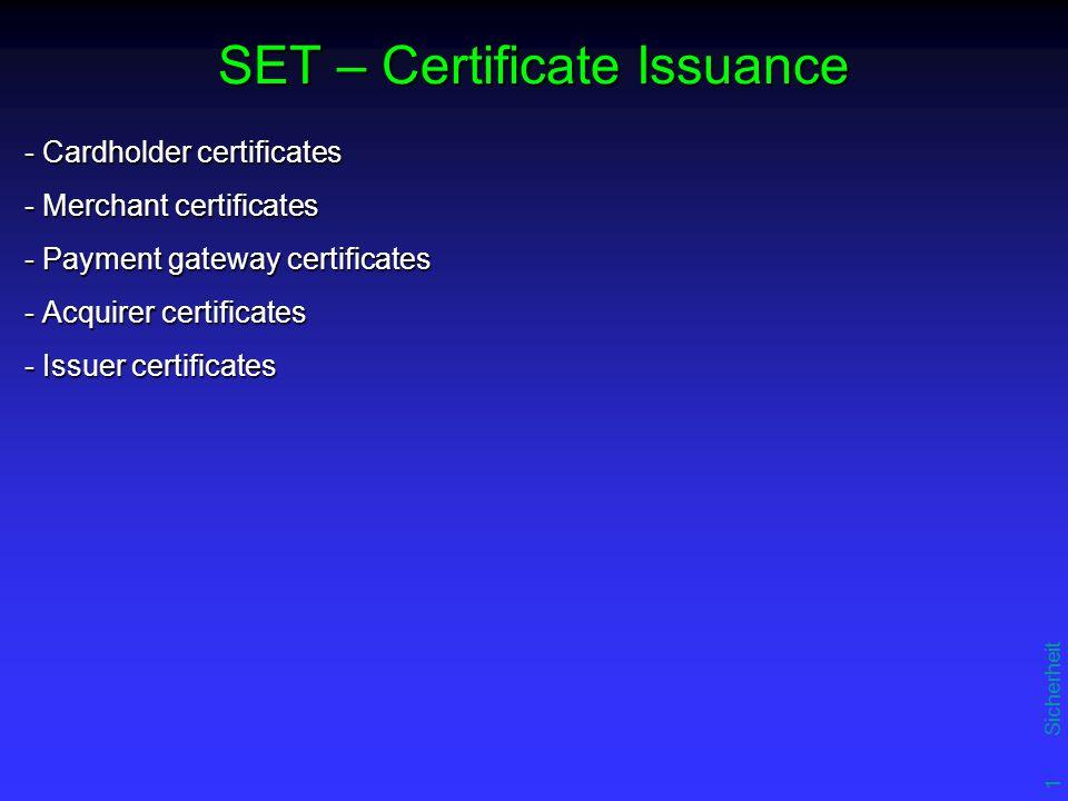 11 Sicherheit SET – Certificate Issuance - Cardholder certificates - Merchant certificates - Payment gateway certificates - Acquirer certificates - Issuer certificates