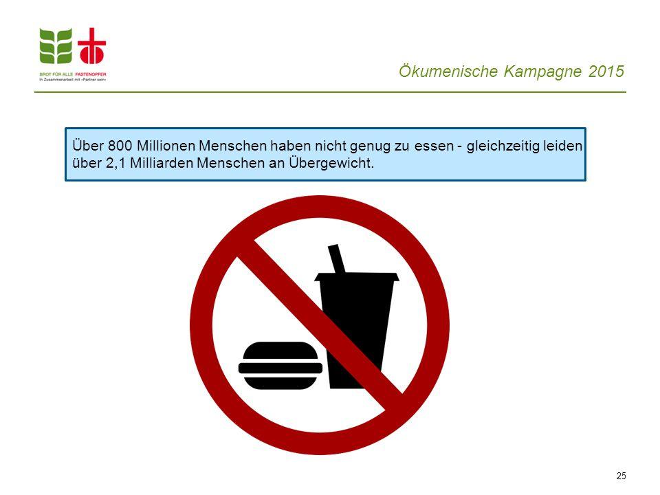 Ökumenische Kampagne 2015 25 Über 800 Millionen Menschen haben nicht genug zu essen - gleichzeitig leiden über 2,1 Milliarden Menschen an Übergewicht.