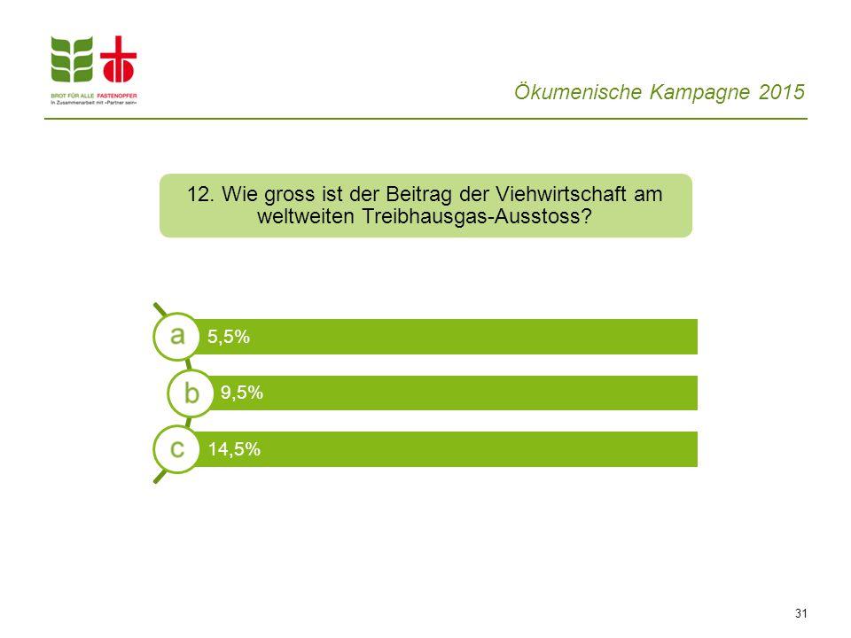 Ökumenische Kampagne 2015 31 12. Wie gross ist der Beitrag der Viehwirtschaft am weltweiten Treibhausgas-Ausstoss? 5,5% 9,5% 14,5%