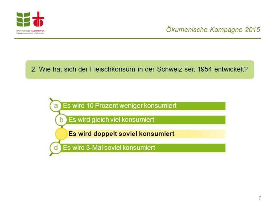 Ökumenische Kampagne 2015 7 2. Wie hat sich der Fleischkonsum in der Schweiz seit 1954 entwickelt? Es wird 10 Prozent weniger konsumiert Es wird gleic