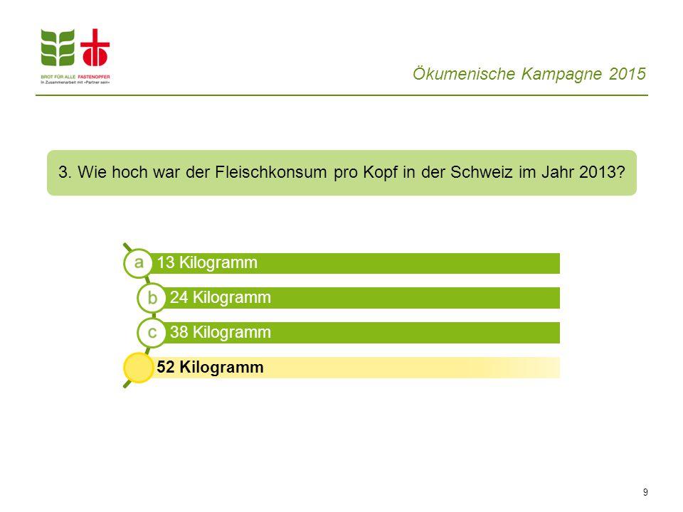 Ökumenische Kampagne 2015 9 3. Wie hoch war der Fleischkonsum pro Kopf in der Schweiz im Jahr 2013? 13 Kilogramm 24 Kilogramm 38 Kilogramm 52 Kilogram