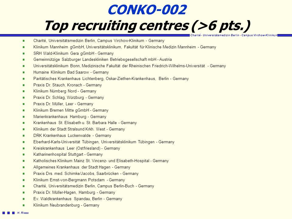 Charité - Universitätsmedizin Berlin - Campus Virchow-Klinikum H. Riess CONKO-002 Top recruiting centres (>6 pts.) n Charité, Universitätsmedizin Berl