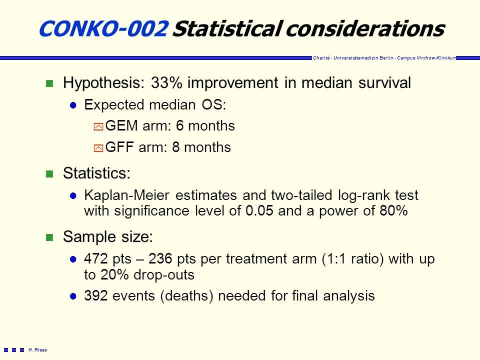 Charité - Universitätsmedizin Berlin - Campus Virchow-Klinikum H. Riess CONKO-002 Statistical considerations n Hypothesis: 33% improvement in median s