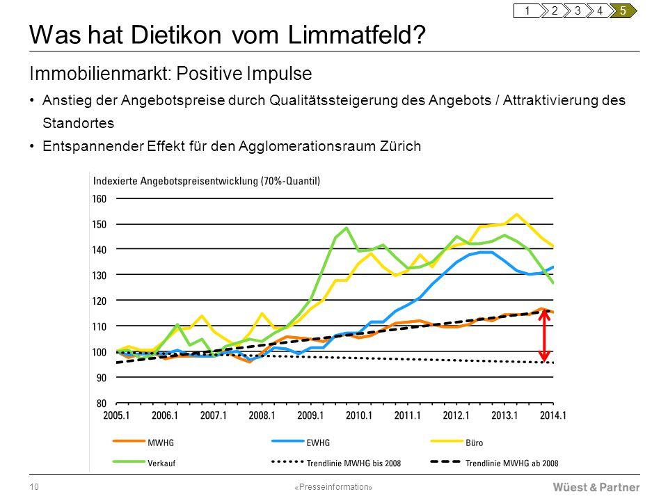 Was hat Dietikon vom Limmatfeld? Immobilienmarkt: Positive Impulse Anstieg der Angebotspreise durch Qualitätssteigerung des Angebots / Attraktivierung