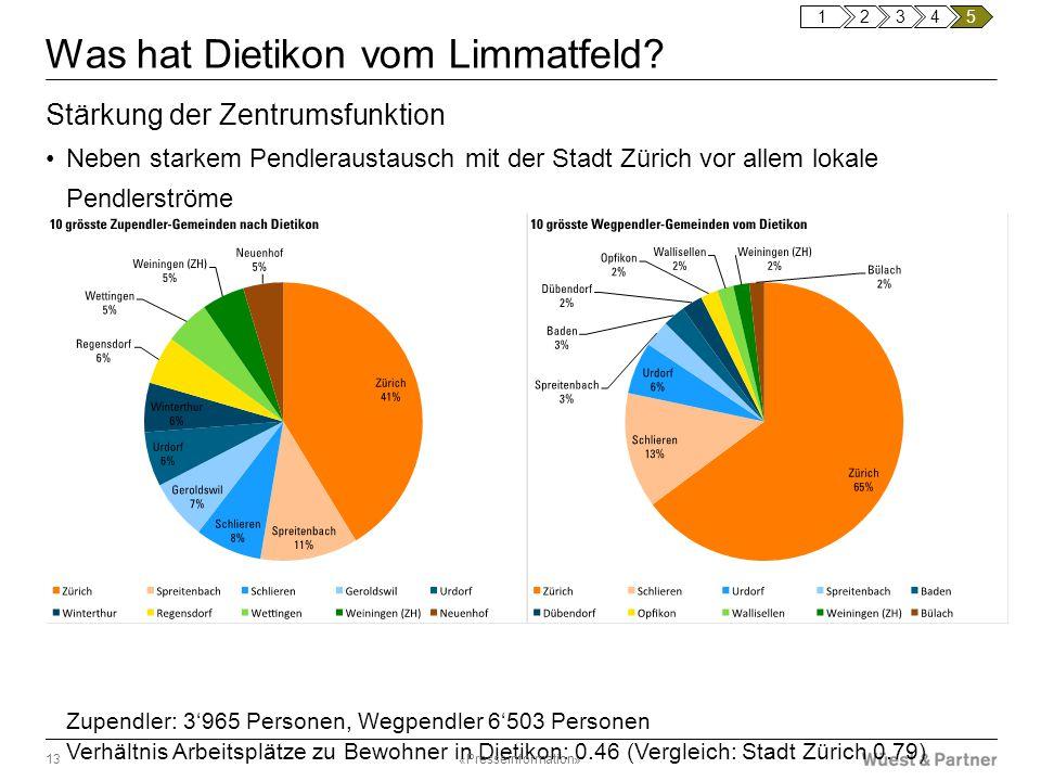 Was hat Dietikon vom Limmatfeld? Stärkung der Zentrumsfunktion Neben starkem Pendleraustausch mit der Stadt Zürich vor allem lokale Pendlerströme Zupe